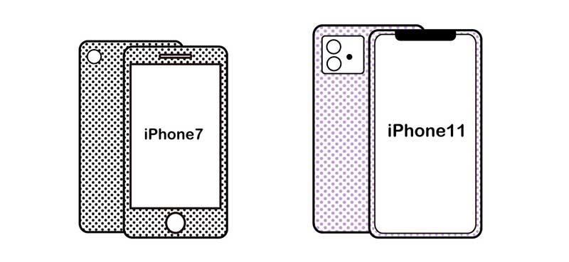 iPhone7とiPhone11の比較