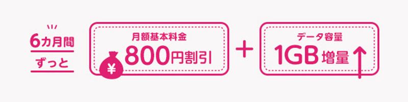 mineo2020年キャンペーンイメージ