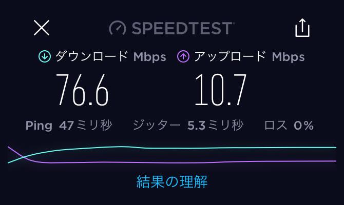mineo通信速度通常時