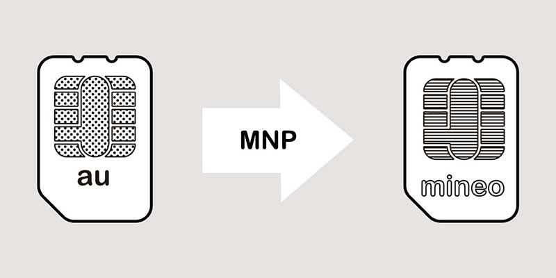 auからmineoへの乗り換えイメージ