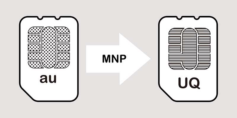 auからUQモバイルへMNPイメージ