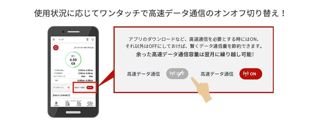 楽天モバイル節約モードのイメージ