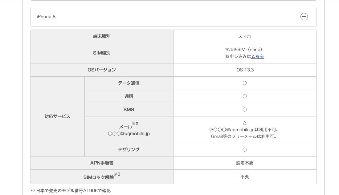 UQモバイルのSIMロック解除可否状況
