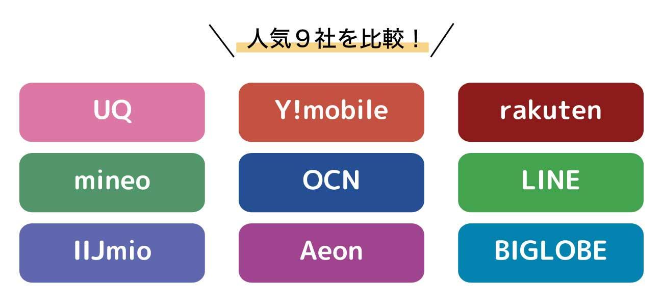 格安SIM上位シェア9社