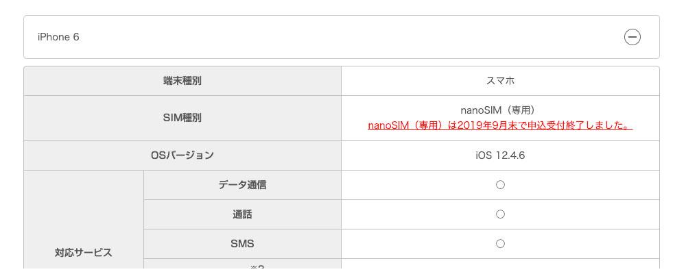 UQモバイルのSIMカード:iPhone6