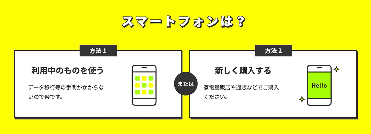 LINEMOのスマホ